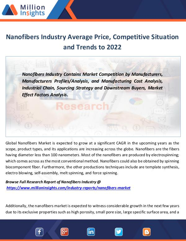 Nanofibers Industry Average Price Forecast 2022