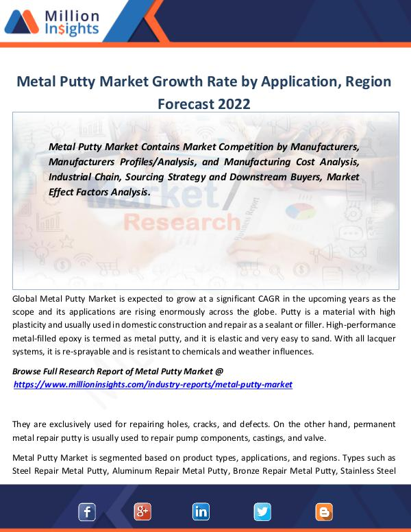 Metal Putty Market Growth Rate by Application 2022