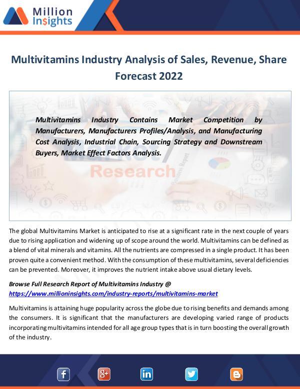 Multivitamins Industry Analysis of Sales, Revenue