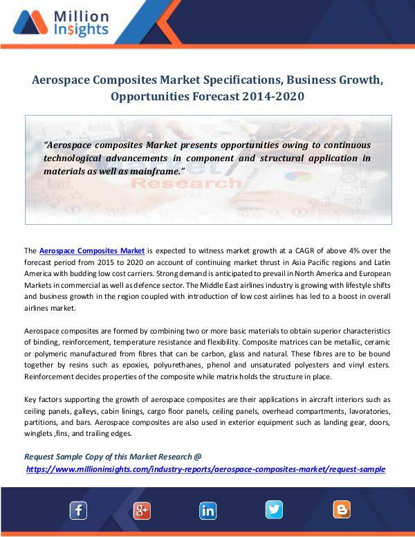 Market Revenue Aerospace Composites Market Specifications