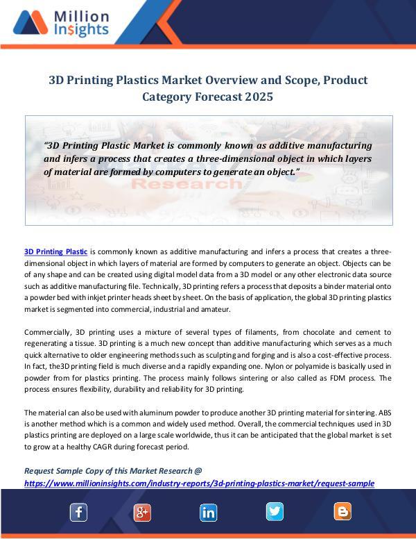 Market Revenue 3D Printing Plastics Market Overview and Scope