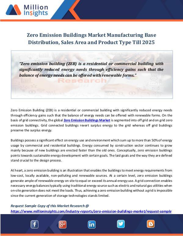 Market Revenue Zero Emission Buildings Market Manufacturing Base