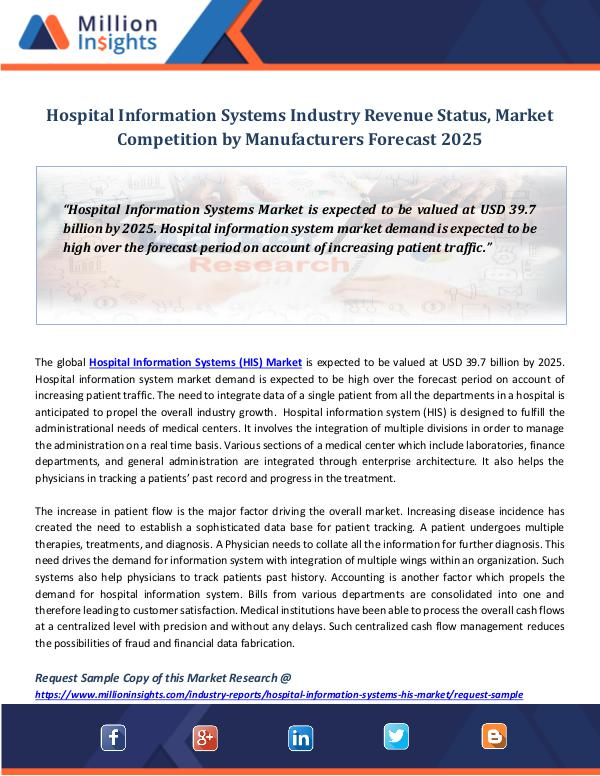 Market Revenue Hospital Information Systems Industry Revenue