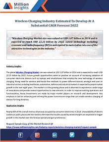 Market Revenue Wireless Charging Industry Revenue