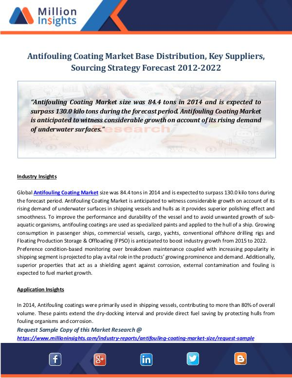 Antifouling Coating Market Base Distribution