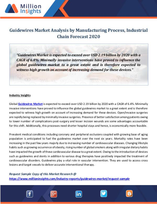 Guidewires Market Analysis by 2020