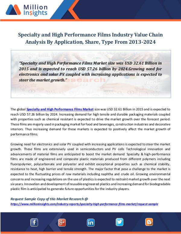 Specialty and High Performance Films Industry