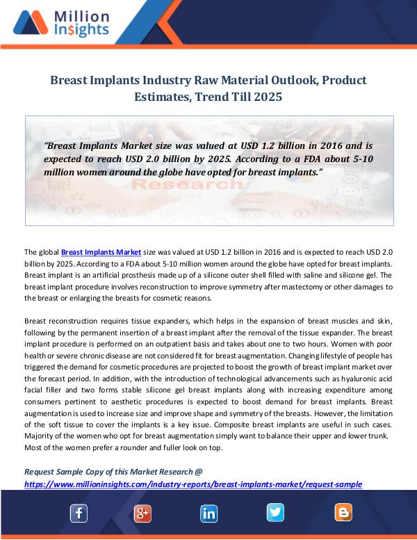Market Revenue Breast Implants Industry Raw Material Outlook