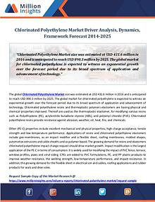 Market Revenue Chlorinated Polyethylene Market Driver Analysis