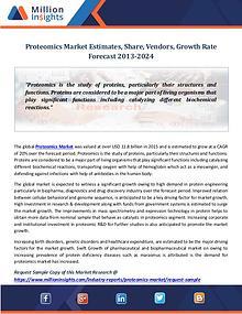 Market Revenue