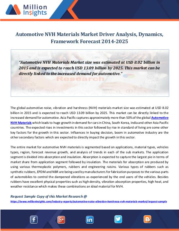 Automotive NVH Materials Market Driver Analysis