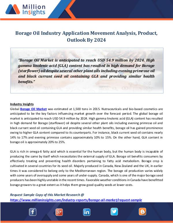 Borage Oil Industry Application Movement Analysis