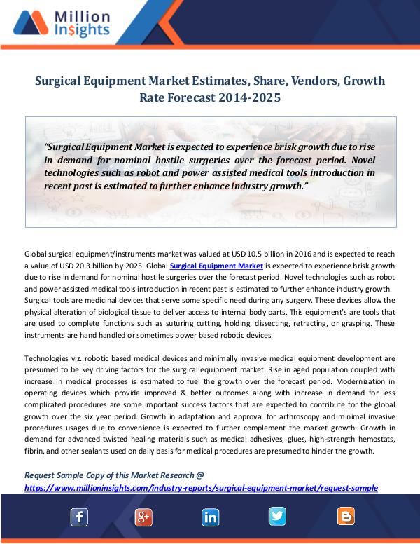 Surgical Equipment Market Estimates, Share, Vendor