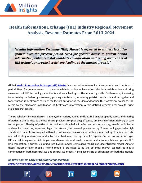 Market Revenue Health Information Exchange (HIE) Industry