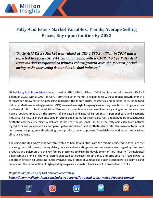Market Revenue Fatty Acid Esters Market Variables, Trends