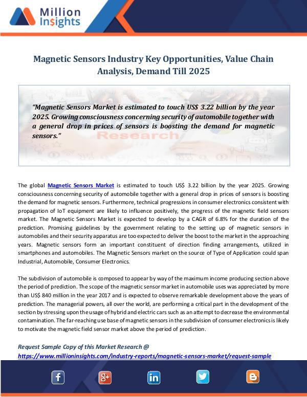 Magnetic Sensors Industry Key Opportunities, Value