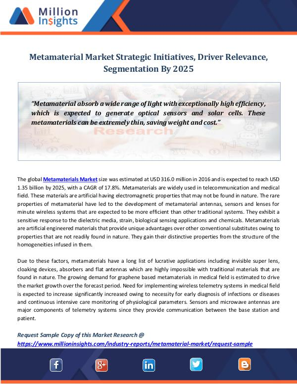 Metamaterial Market Strategic Initiatives, Driver