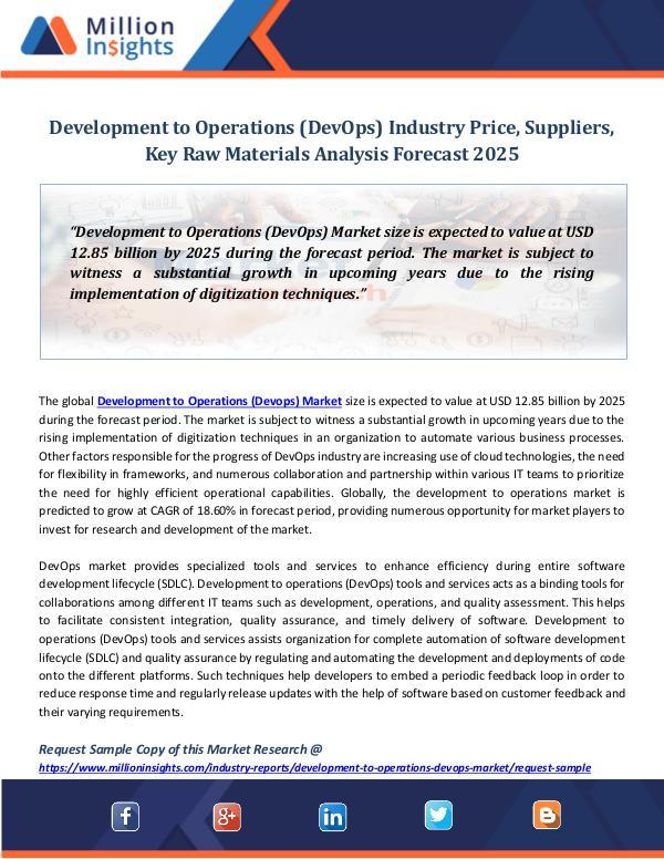 Market Revenue Development to Operations (DevOps) Industry Price