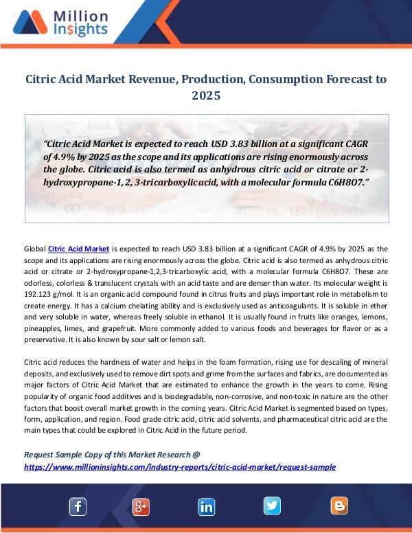 Citric Acid Market Revenue, Production