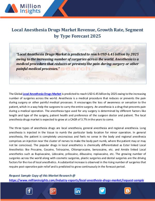 Local Anesthesia Drugs Market Revenue, Growth Rate