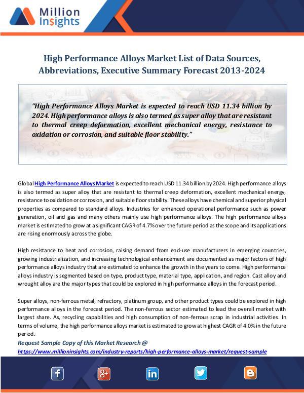 High Performance Alloys Market List of Data Source