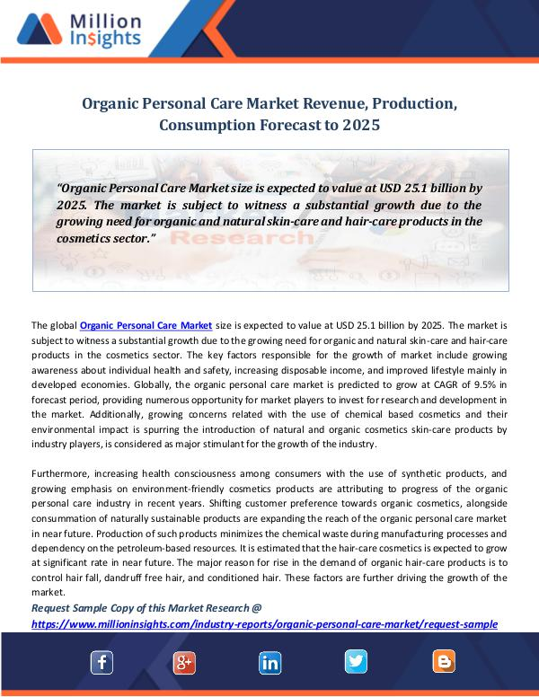 Organic Personal Care Market Revenue, Production