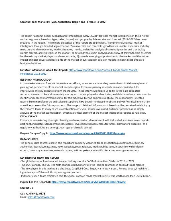 Market Research Update Coconut Foods Global Market Intelligence 2012-2022