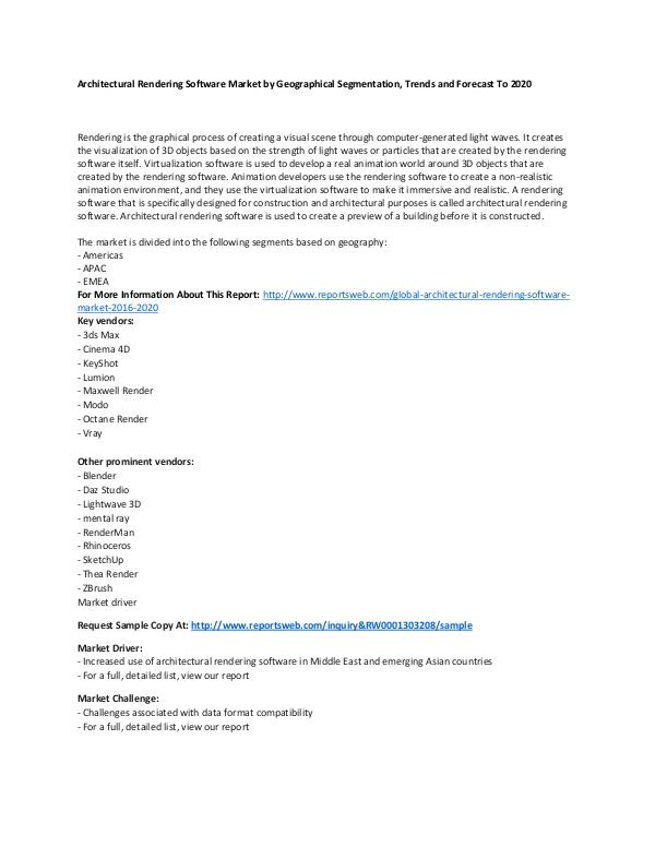 Global Architectural Rendering Software Market 201