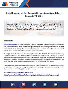 Market Research World