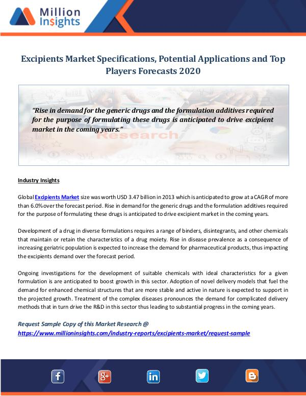 Market Research World Excipients Market