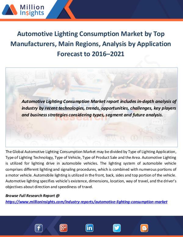 Automotive Lighting Consumption Market