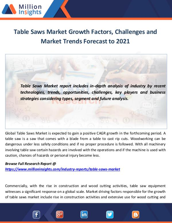 Market World Table Saws Market