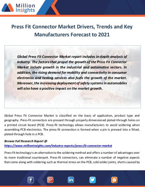 Market World Press Fit Connector Market