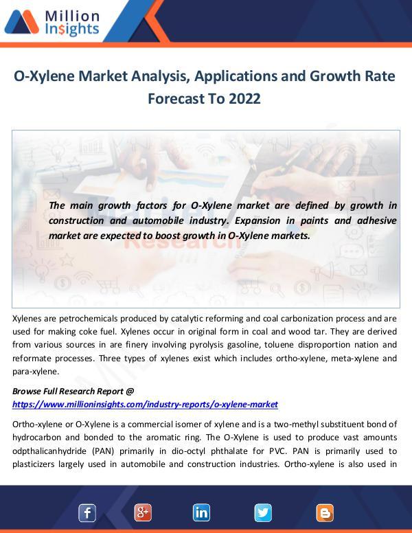 O-Xylene Market Analysis
