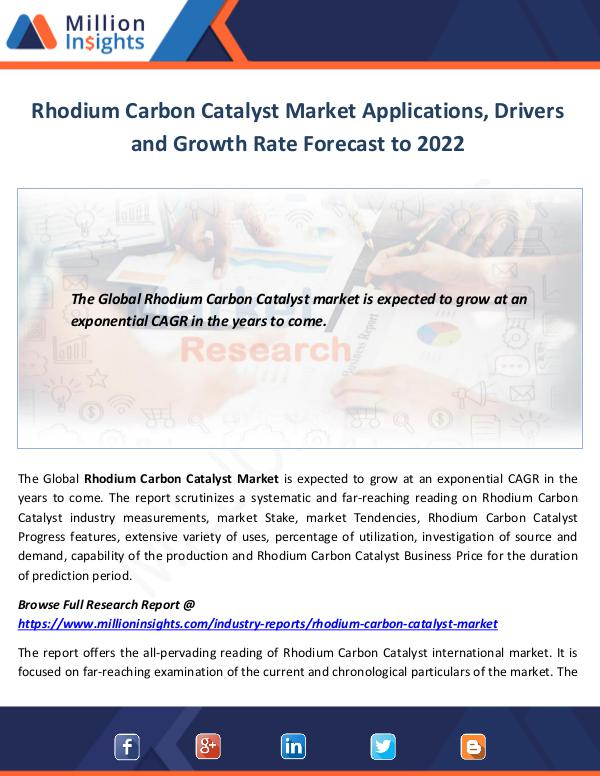 Rhodium Carbon Catalyst Market