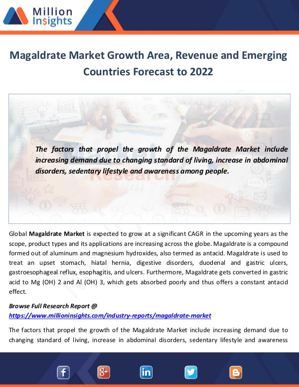 Market World Magaldrate Market