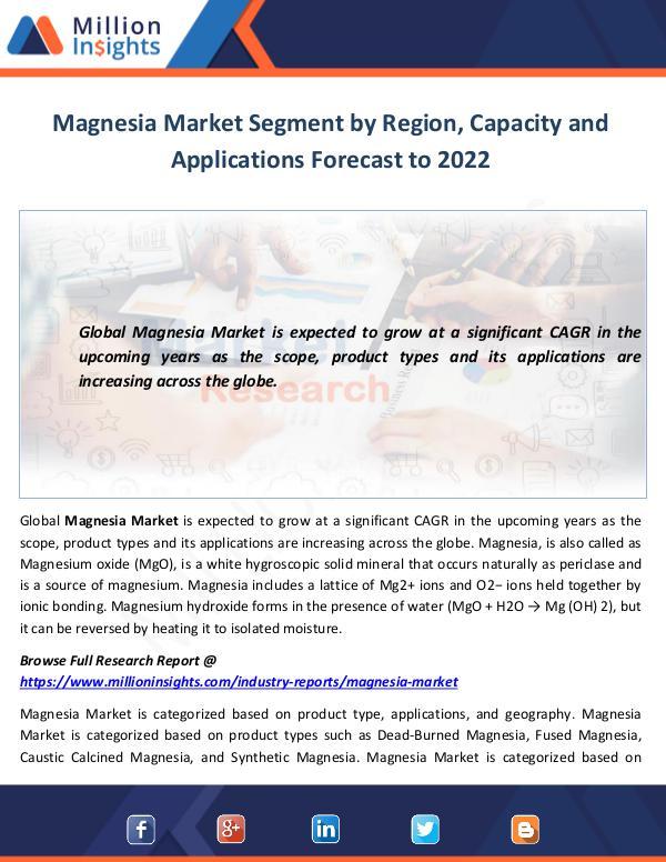 Magnesia Market