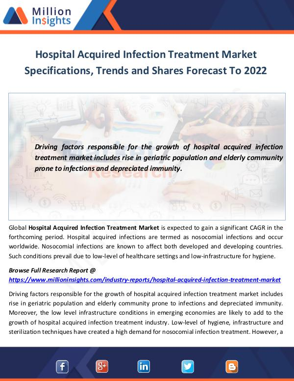 Market World Hospital Acquired Infection Treatment Market