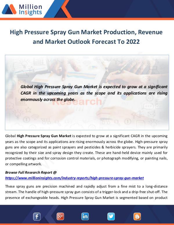 Market World High Pressure Spray Gun Market