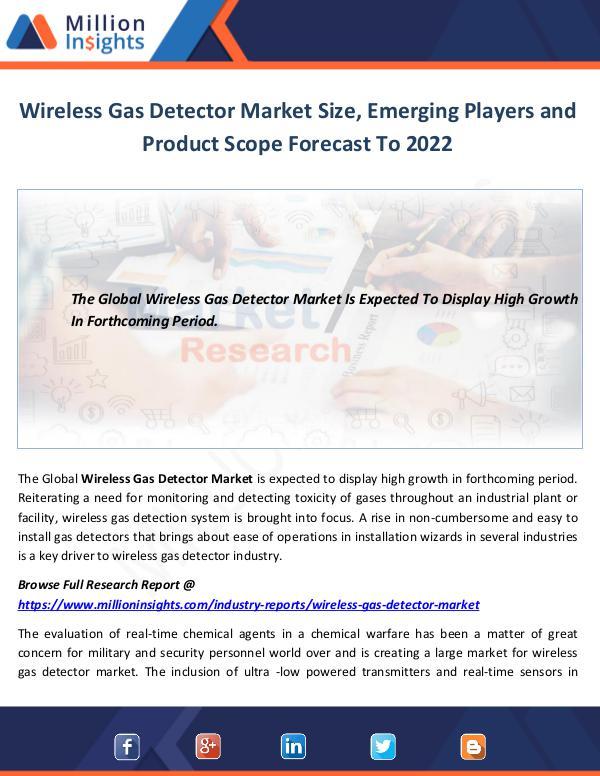 Market World Wireless Gas Detector Market Size