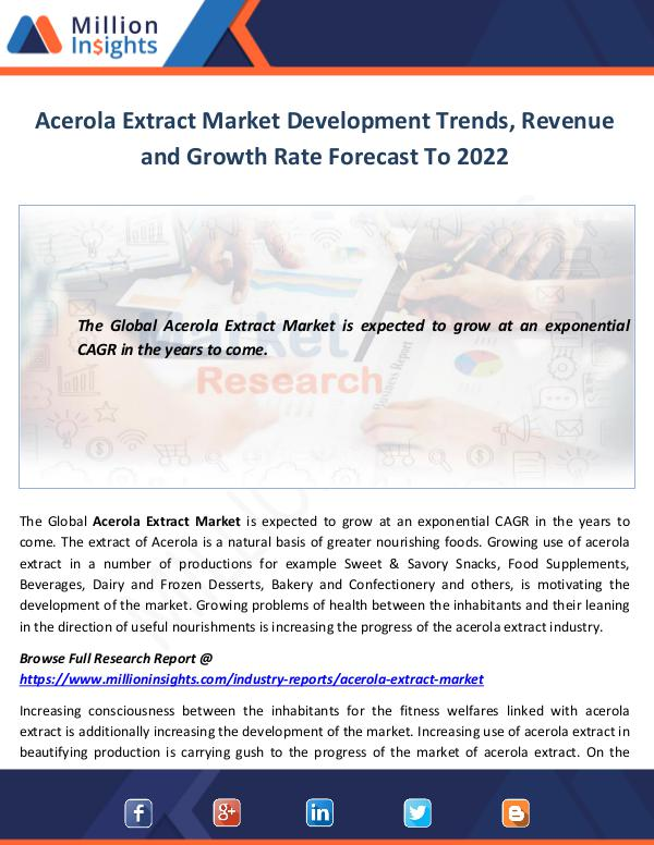 Market World Acerola Extract Market Trends