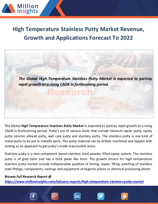 Market World High Temperature Stainless Putty Market Revenue