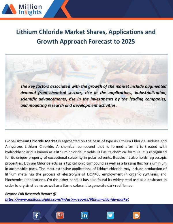Market World Lithium Chloride Market Shares
