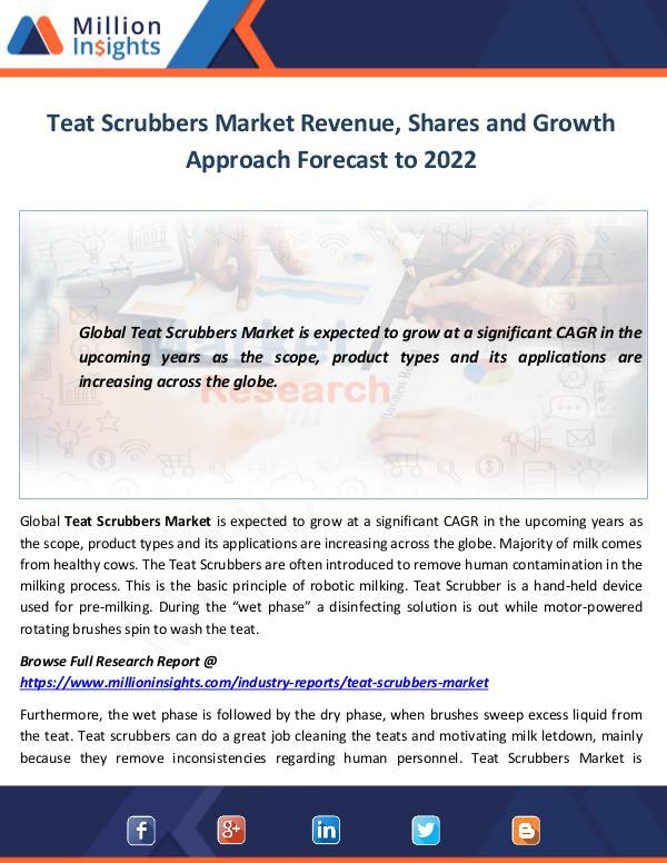 Teat Scrubbers Market