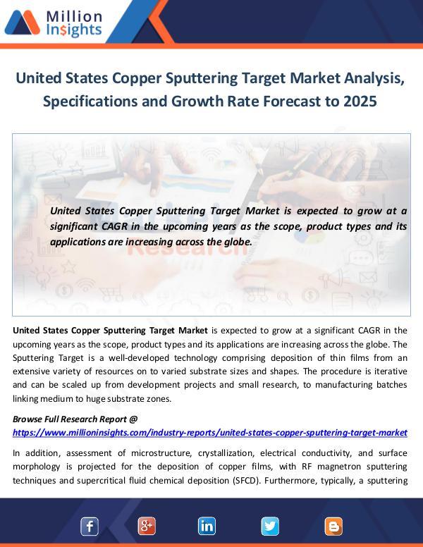 United States Copper Sputtering Target Market