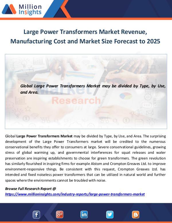 Large Power Transformers Market Revenue