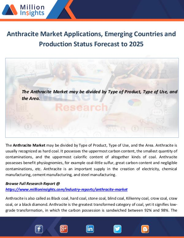 Market World Anthracite Market Applications