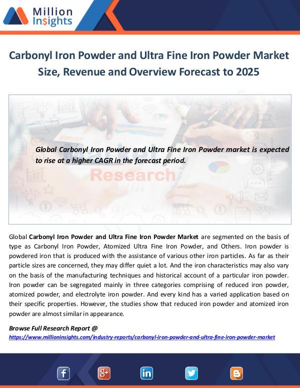 Market World Carbonyl Iron Powder and Ultra Fine Iron Powder