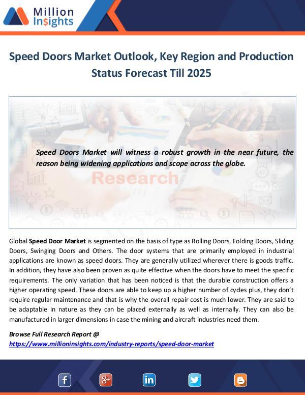 Market World Speed Doors Market Outlook
