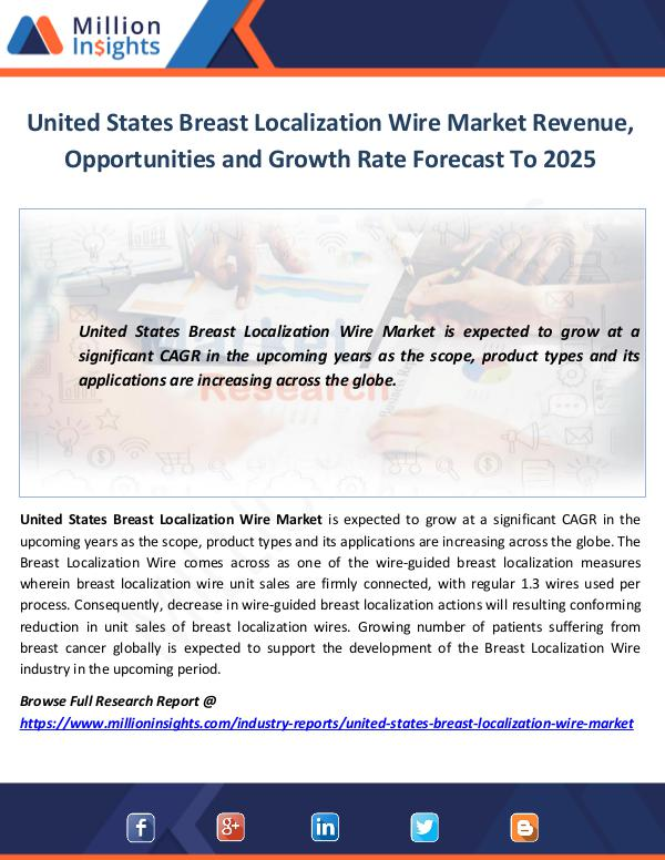 Market World United States Breast Localization Wire Market